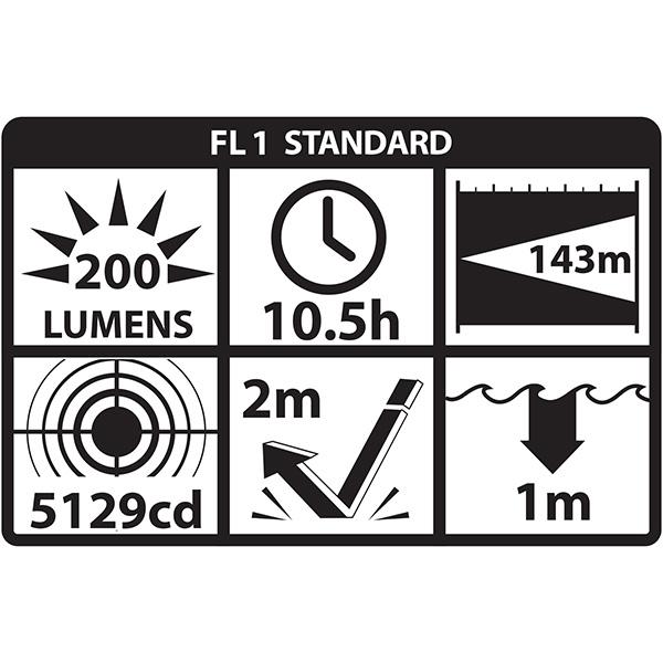 XPP-5418GX Intrinsically Safe Flashlight (3 AA) yellow | 200 lm