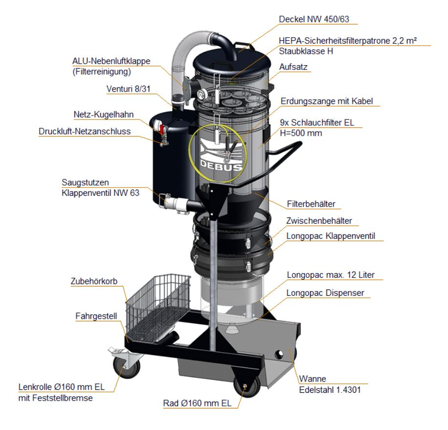 Compressed Air ATEX Dry Vacuum Cleaner BLACK VAC RECLEAN LONGOPAC