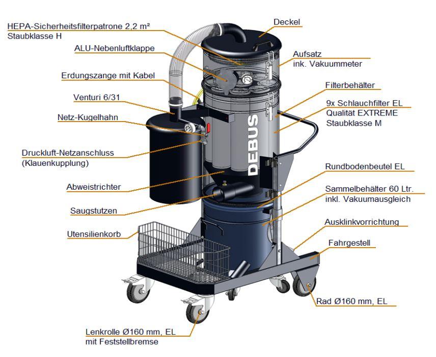 Compressed Air ATEX Dry Vacuum Cleaner BLACK VAC RECLEAN
