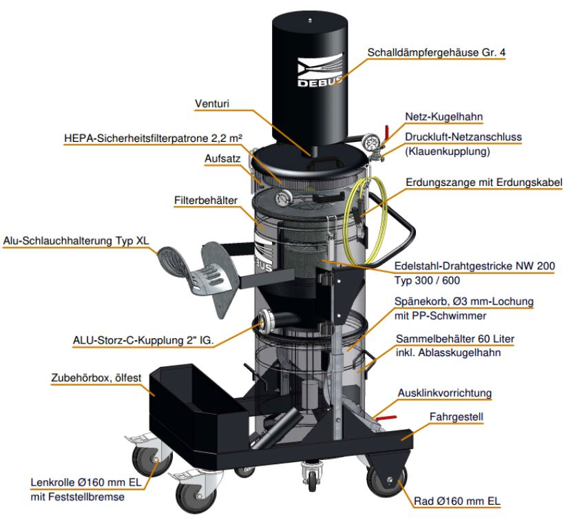Compressed air vacuum cleaner DDS 129-ÖL-Späne CHILI.